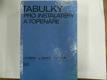 Tabulky pro instalatéry a topenáře